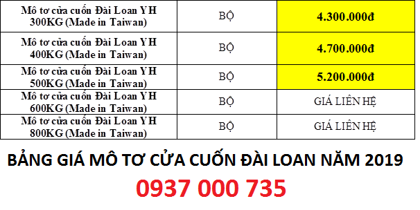 bảng báo giá mô tơ cửa cuốn đài loan mới nhất năm 2019