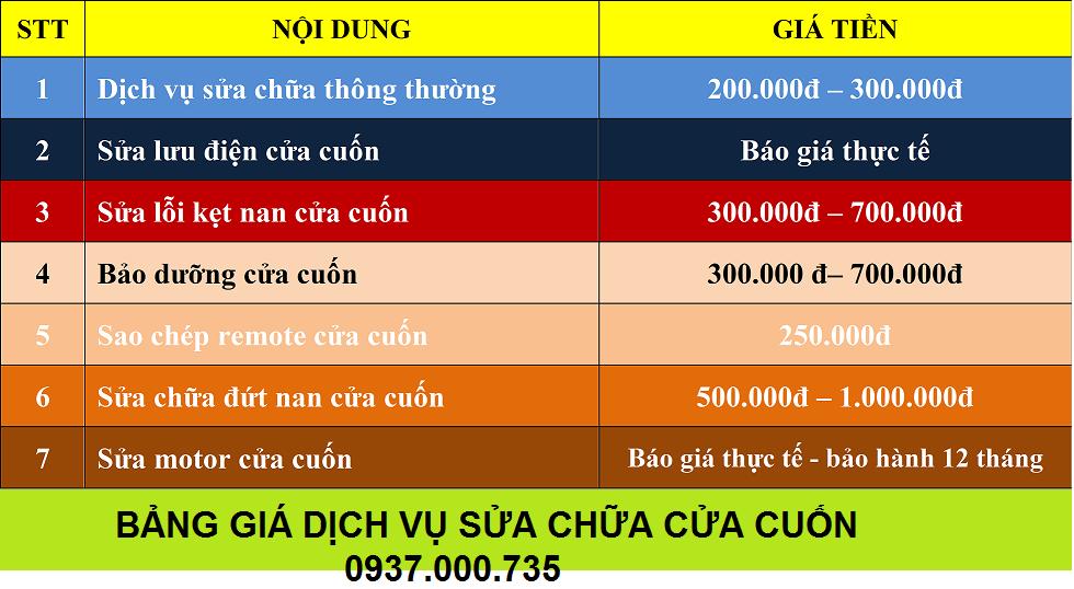 Bảng giá dịch vụ sửa chữa cửa cuốn tại tp hcm
