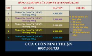 Bảng giá motor cửa cuốn YY (YYUAN) Đài Loan chính hãng lõi đồng nhập khẩu