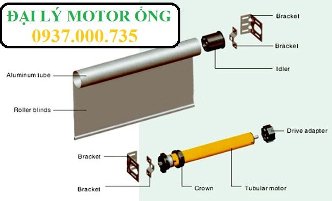 Motor ống engines, motor ống có gì đăc biệt, có nên lắp đặt motor ống, motor ống dùng có tốt không
