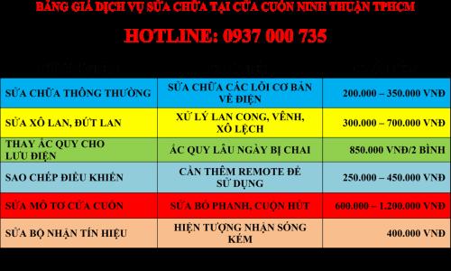 bảng báo giá dịch vụ lắp đặt sửa chữa cửa cuốn tại TPHCM, giá sửa cửa cuốn bình thạnh