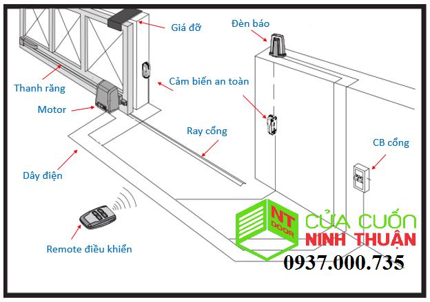 hướng dẫn lắp đặt motor cửa cổng, phụ kiện lắp đặt motor cửa cổng